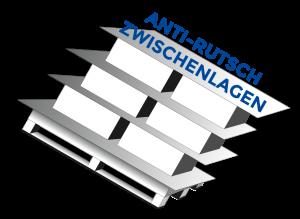 ENGELKARTON_ANTI-RUTSCH ZWISCHENLAGEN [ PAPIER ]_BESCHICHTET_WASSERABWEISEND_SCHUTZ_LADUNGSSICHERUNG