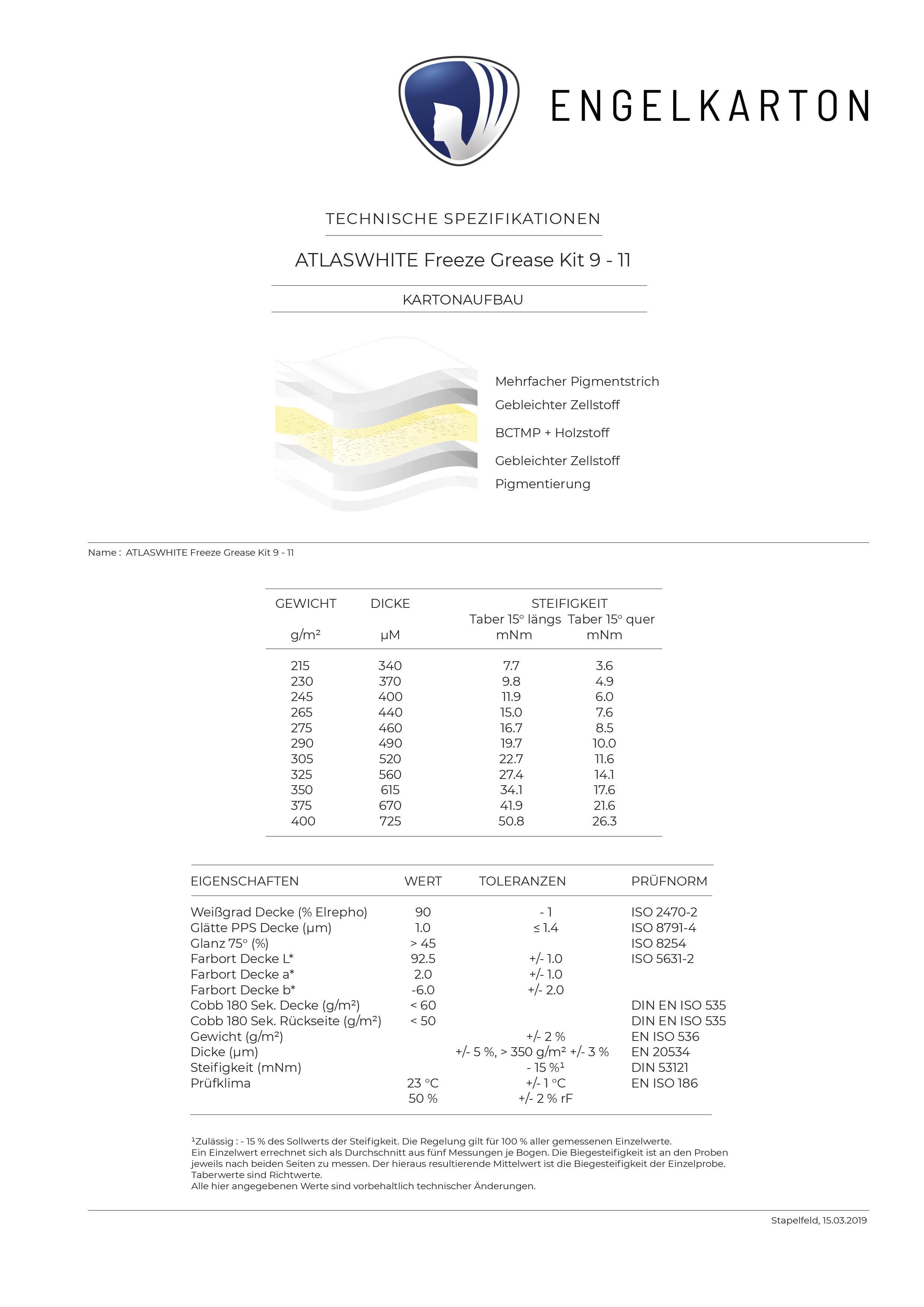 ATLASWHITE Freeze Grease Kit 9-11_web